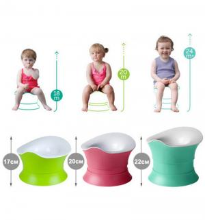 Горшок  Growing up potty, цвет: зеленый Angelcare