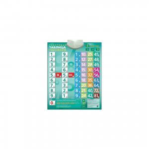 Электронный звуковой плакат Говорящая таблица умножения Знаток