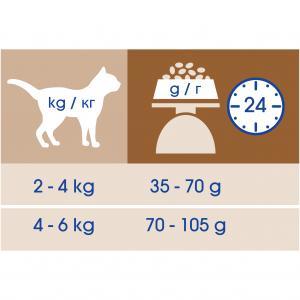 Корм сухой  Naturium для взрослых кошек, утка, 1.5кг Cat Chow