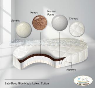Матрас  Latex Cotton 125x75 см Babysleep
