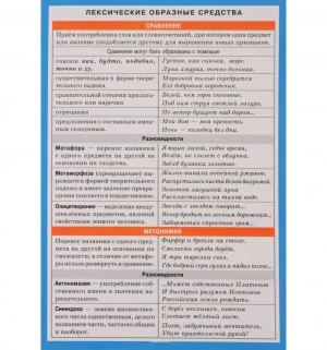 Книга  Русский язык. Лексические образные средства 14*20 10+ Айрис